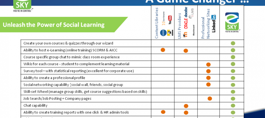 Review of our Learning Management System by LearningLight.com